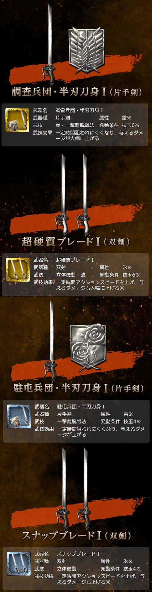 武器(進撃コラボ)