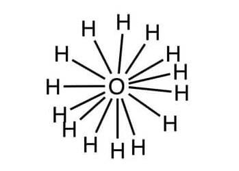 水素水の化学式?
